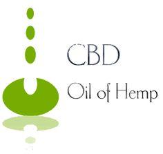 Hemp Cbd Oil Tincture