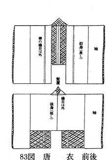 Karaginu jacket - Haian era court garb