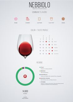 Brandy and Wine. What You Should Learn About Tasting And Using Wine. Are you confident of your wine knowledge? No matter how much wine knowledge you have, it can only be enhanced through the reading of this article. Wine can Cabernet Sauvignon, Sauvignon Blanc, Chenin Blanc, Pinot Noir, In Vino Veritas, Mets Vins, Wine Tasting Notes, Chianti Classico, Wine Folly