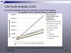 Life Cycle Analysis (LCA) 30 Life cycle embodied energy plus operating energy of the building; Jacobson, 2012 Passive H. Passive Design, Passive House, Life Cycles, New Kids, Pittsburgh, Construction, Building, Buildings