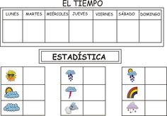 Como ya sabéis, una de las rutinas que hacemos en Educación Infantil, es mirar el tiempo que hace cada día. Esta actividad, no debe ser una ... School Items, Sistema Solar, Science, Circle Time, Spanish Class, Math Centers, Pre School, Projects For Kids, Classroom
