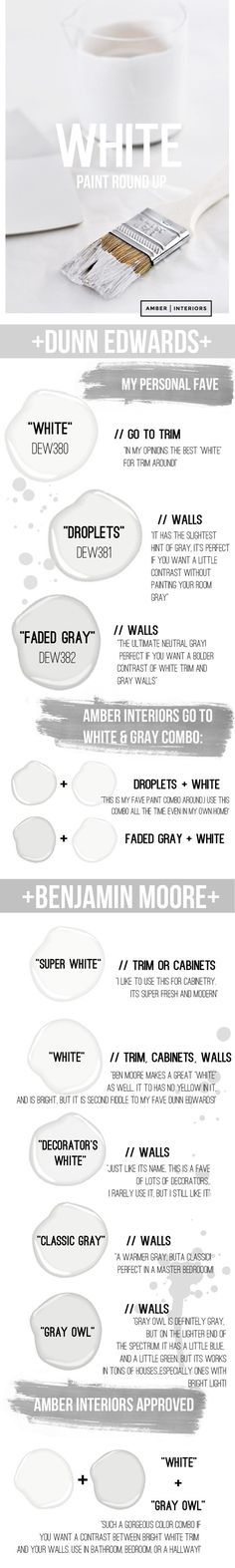 FYI: White Paint - Amber Interiors