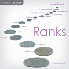 Ranks in doTERRA | dōTERRA Business Blog Interested in the business side of DoTerra? www.jocelynarroyo.com