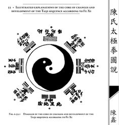 Grand Ultimate Tai Chi and the Trigrams
