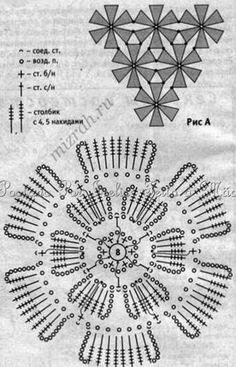 Häkelmuster Fundgrube: Schultertücher