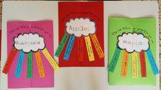 Αξιοποιώντας πολλές ιδέες από το διαδίκτυο και εξαιρετικές συναδέλφους, κλείσαμε σήμερα τυπικά το μεγάλο κεφάλαιο του εαυτού μας! ... All About Me Crafts, All About Me Activities, I School, Back To School, School Ideas, Kindergarten Crafts, Preschool Printables, Little My, Face And Body