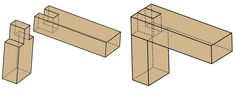 Bridle woodworking joint at corner of frame