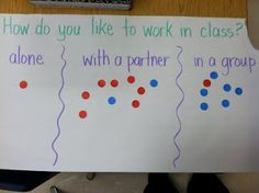 Neat graphing ideas for beginning of school. Could use this idea with other types of questions.reflective on the work done the previous day! Put this on the classroom door! Third Grade Math, First Grade Classroom, Kindergarten Math, School Classroom, Classroom Activities, Teaching Math, Classroom Ideas, Classroom Organization, Classroom Management