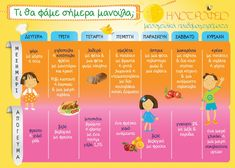 School Hacks, School Tips, The Kitchen Food Network, Food Network Recipes, Projects To Try, Lunch Box, Kids, Babies, Google
