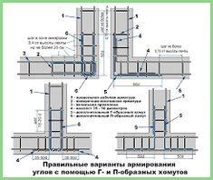 Картинки по запросу вязка арматуры ленточного фундамента