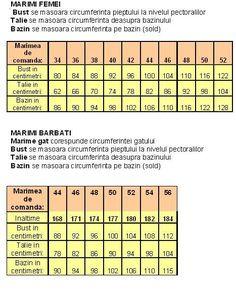 Imagine similară Periodic Table, Handmade, Fashion, Bricolage, Tricot, Periodic Table Chart, Hand Made, Moda, Craft