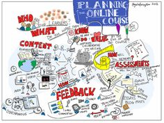 Planning your online course #eLearning