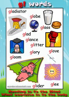Phonics Poster - Words starting with gl -  Nice phonics poster for your Word Wall, the fridge or the back of the bathroom door.