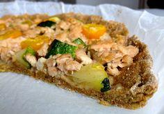 Lisää samasta aiheesta: Rahkapizza Avocado-muna-pizza Mustikkaproteiinipiirakka Päärynäpehmis Omenaproteiinipiirakka ilman proteiinia
