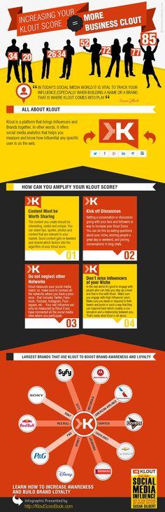 Come aumentare il tuo klout score in 4 semplici mosse #studiosamo