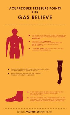 Acupressure Therapy Acupressure Points for Gas Relieve Infographic: Acupuncture Benefits, Acupuncture Points, Massage Benefits, Acupressure Points, Acupressure Therapy, Acupressure Massage, Relieve Gas, Gas Relief, Massage Tips