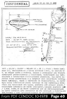 Colares UFO Flap Summary:     The Colares flap  refers to an outbreak of UFO  sightings that occurred in 1977 on the  Brazilian island...