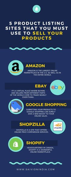 5 Product Listing Sites that You must Use to Sell Your Products. Amazon Seo, Online Data Entry, Google Shopping, Growing Your Business, You Must, Digital Marketing, India, Things To Sell, Products