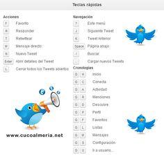 Teclas rápidas para el uso de Twitter #twitter #pinterest