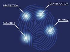 La #IdentidadDigital de tus alumnos. Cómo la entienden y cómo la desarrollan