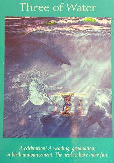 Beautiful Light Spiritual Center, LLC: Daily Reading - Communication With Celebration and...
