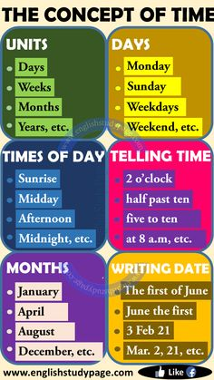 The Concept of Time and Time Vocabulary in English – English Study Page
