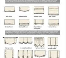 Window Types And Names Luxury Blind Of All The Jalousie Lourver . window working drawing types and names house windows. window frame types of windows. Types Of Window Treatments, Valance Window Treatments, Window Types, Window Coverings, Shades Window, Fabric Roman Shades, Diy Roman Shades, Balloon Curtains, Drapes Curtains
