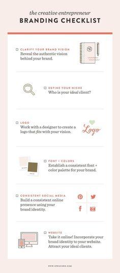 Creative Entrepreneur Branding Checklist | Spruce Rd. #branding #freelance