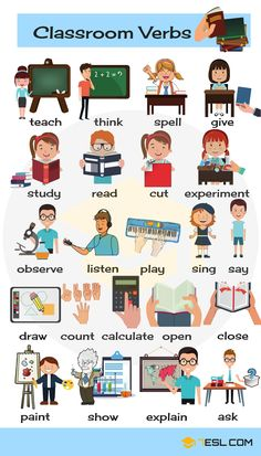 verbs kids english ~ verbs kids + verbs kids worksheet + verbs kids english + verbs for kids + action verbs for kids + verbs worksheets for kids + action verbs worksheet for kids + list of verbs for kids English Verbs, Learn English Grammar, English Vocabulary Words, Learn English Words, English Phrases, English Posters, Spanish Grammar, Learning English For Kids, English Lessons For Kids