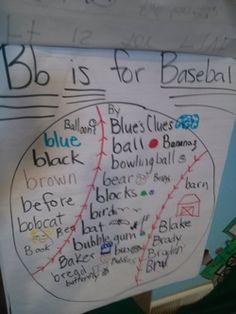 Vocabulary Development- Bb is for baseball