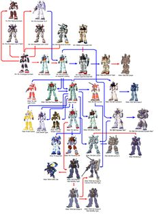 Gundam Google Search