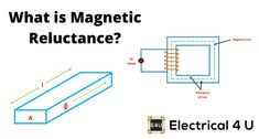 Electromotive Force, Electric Circuit, Magnetic Field, Free Space, Electrical Engineering, Physics, Magnets, The Unit, Electronics