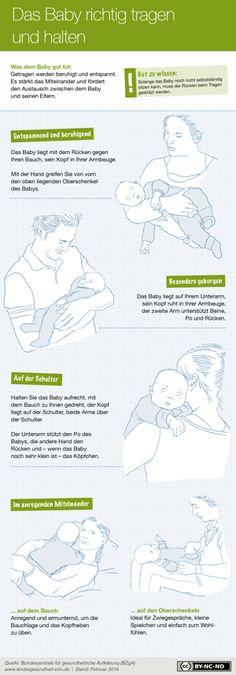 Nursing positions – How to achieve breastfeeding! Stillpositionen – So gelingt das Stillen! - Baby Development Tips Baby Co, Mom And Baby, Nursing Positions, Baby Care Tips, Baby Development, Baby Health, First Baby, Baby Party, Baby Hacks