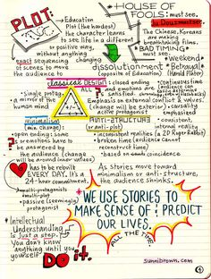 Visual Note taking from Sunnibrown.com/ from the Robert McKee seminar