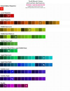 Troll Blood Color Chart | , right?Basically the same as the old chart, but with the blood ...