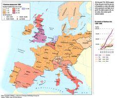 Urbaniseringen i europa