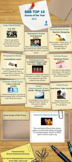 BBB Top Scams of 2012