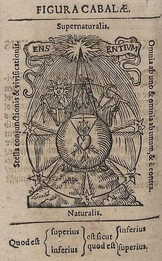 Circular manifestations of the religious, esoteric, and inviolable Occult Symbols, Occult Art, Magick, Witchcraft, Wicca, Tarot, Alchemy Art, Esoteric Art, Templer