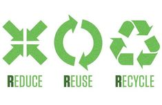 reduce 4 arrows close in on to small, hairline area, reuse arrows form a circle, recycle arrows form a triangle Save Planet Earth, Save The Planet, Carta Logo, Save Mother Earth, Banana Art, Love The Earth, Reduce Reuse Recycle, Help The Environment, Science Fair Projects