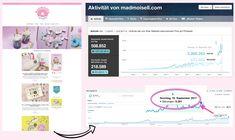 Der Pinterest Online Kurs für deinen Blog-Erfolg!
