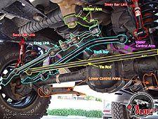 Front End Alignment #DIY #jeep #TJ