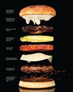 modernist burger - love their photos