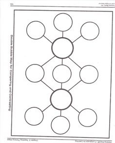Bubble Map Template | 2eb0d6ec6a9bc6b2fe3e3ab705f85c86 thinking maps comprehension