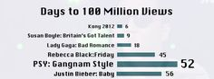 """PSY """"Gangnam Style"""" ROCKS!!!!"""
