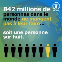 Faits sur la faim  PAM   Programme Alimentaire Mondial - Lutter contre la faim dans le monde
