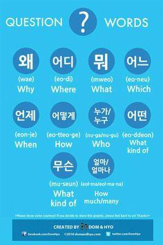 Korean question vocabulary