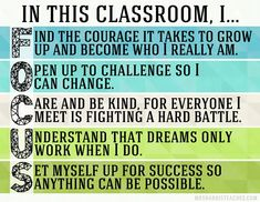 Classroom rules changed into quotes... (In this Classroom, I FOCUS) By Mrs…