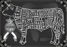 If we all stopped eating beef, what would happen to the land?