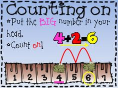 Addition Strategies Posters**, Step into 2nd Grade with Mrs. Lemons: I heard your cries :)