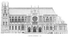 Chartres. South elevation, from G. Dehio (died 1932) and G. von Bezold (died 1934), Die Kirchliche Baukunst des abendlandes, Stuttgart, 1887-1902